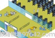 铁路货场转型铁路货运中心-仓储管理系统(下)