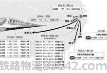 2015铁路货运运行图调整