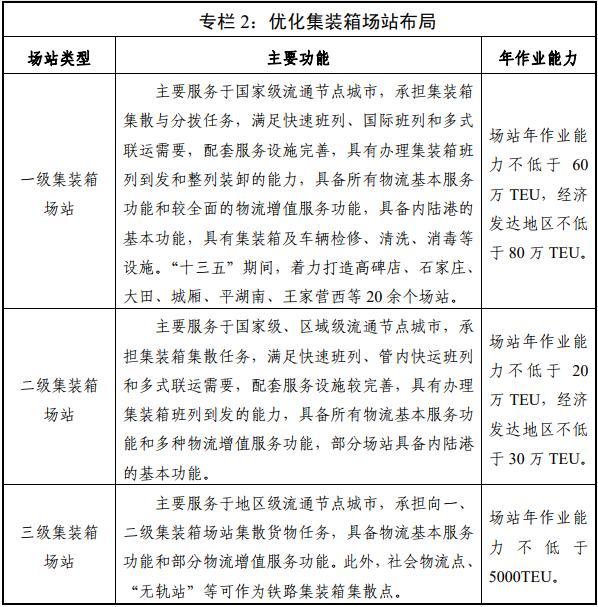 """铁路物流新机遇 铁总发布""""十三五""""铁路集装箱多式联运发展规划"""
