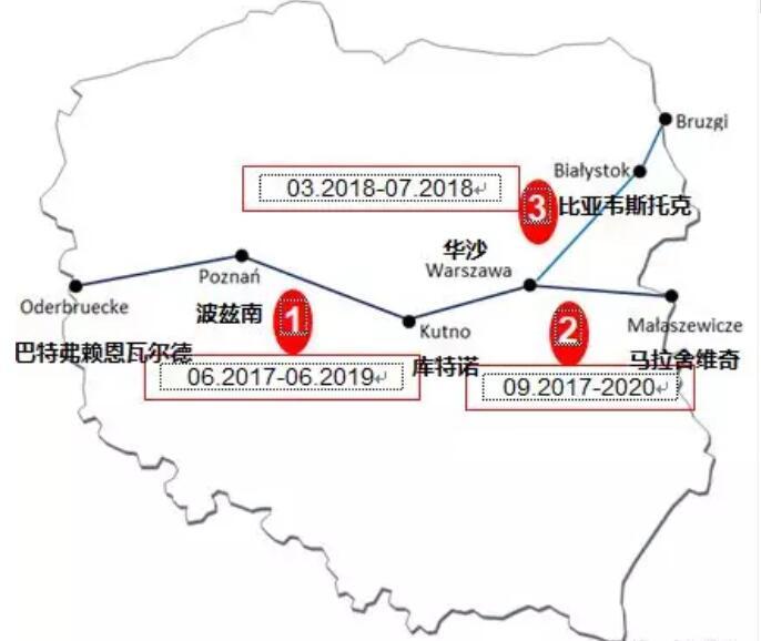 《中欧班列受马拉地区铁路基建进度计划和相关影响》