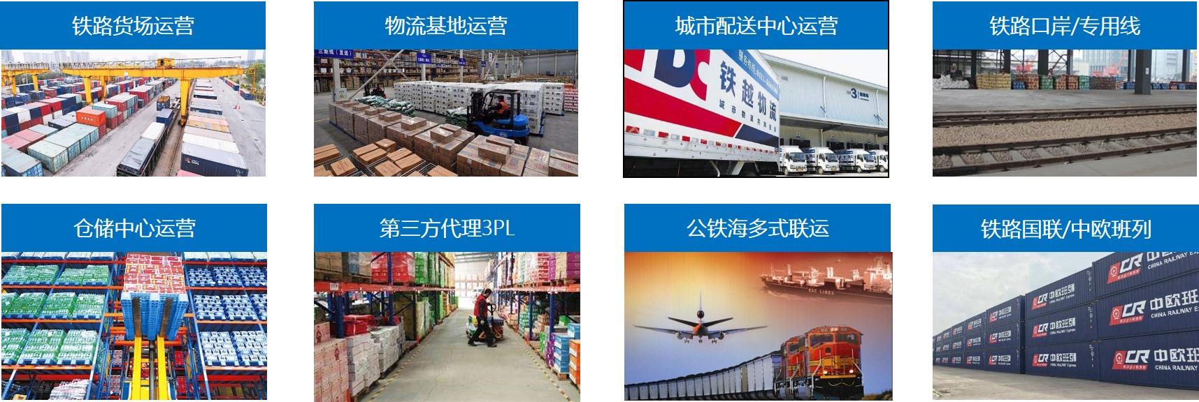 《铁路货运运输物流信息化系统级/企业级整体解决方案》