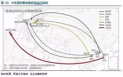 《中国多式联运深度研究报告》