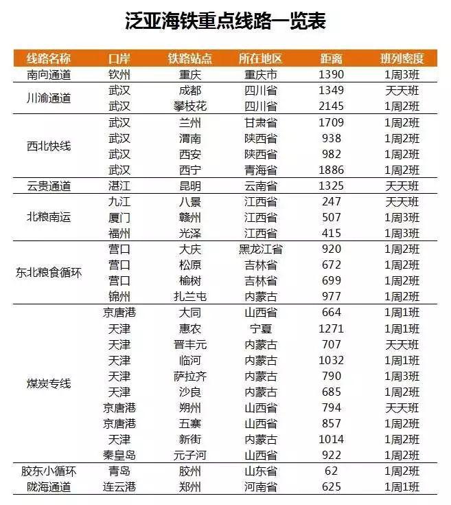 《中远海运集团新泛亚公司成为海铁联运领头羊》