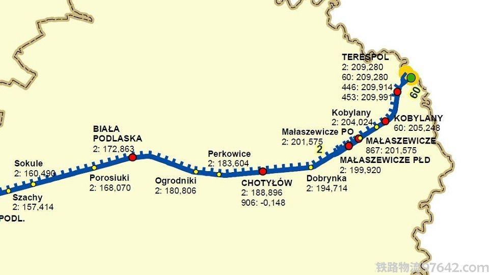 Małaszewicze附近的铁路,来源:PKP PLK