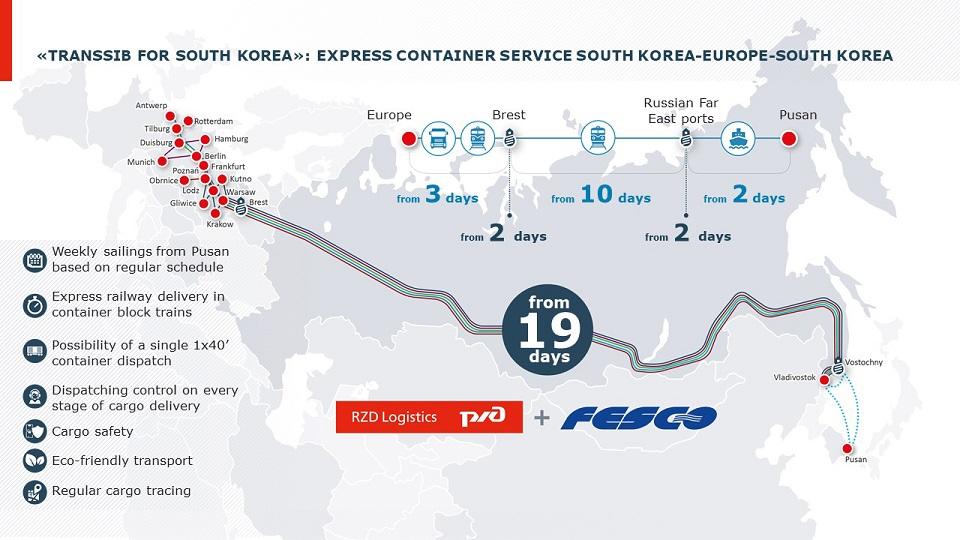 《中欧班列多式联运新动态:马士基/DB cargo的铁路物流新规划》